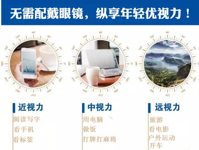 三焦点人工晶体的原理_三片式人工晶体的图片